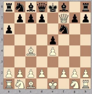 Chess Four Move Checkmate