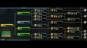 Sid Meier's Civilization V Tech Tree