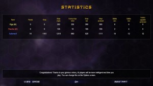 Mayhem Intergalactic Stats